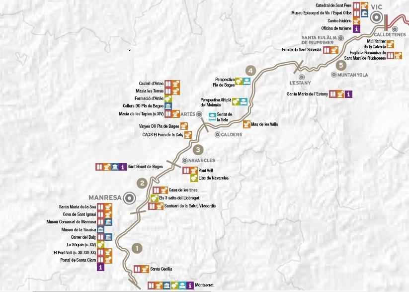 mapa Montserrat-Vic